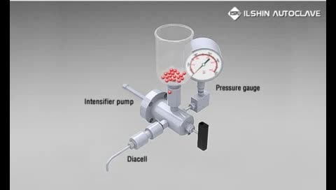 Principle of Working - nano disperser