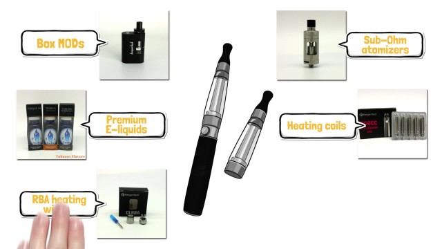 Electronic Cigarette Online Store, World Wide Ship