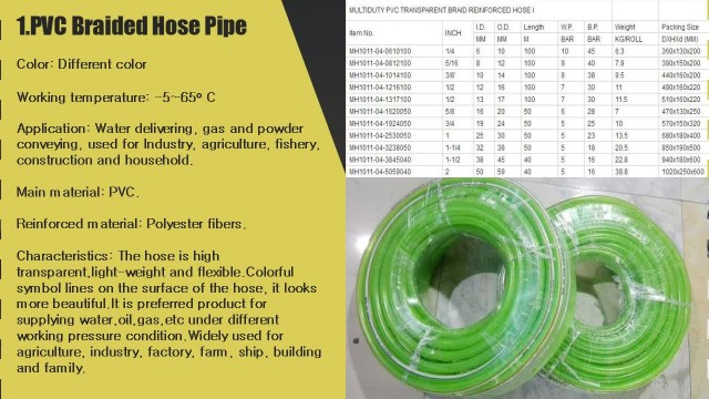 Our Latest PVC Hose Pipe Video Data